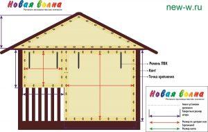 Как замерить шторы самостоятельно